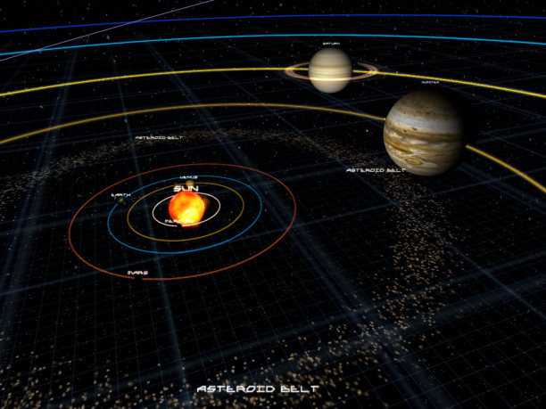 Map of our Solar System