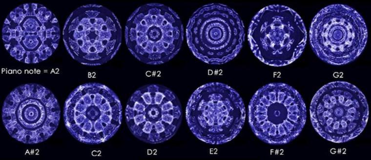 Cymascope Images