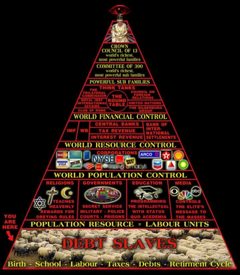 In GOD We Trust the Pyramid