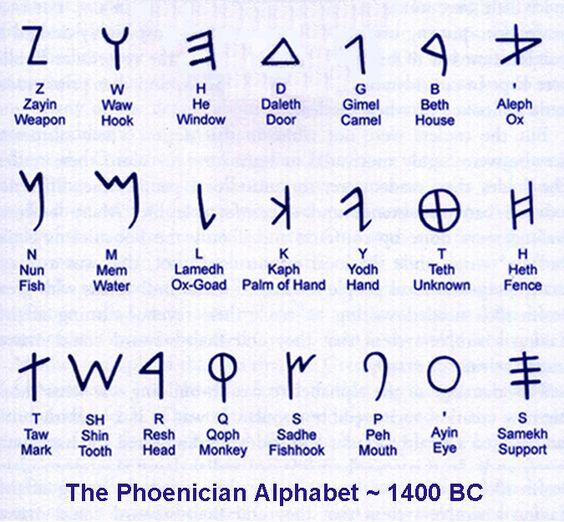 phoenician-alphabet